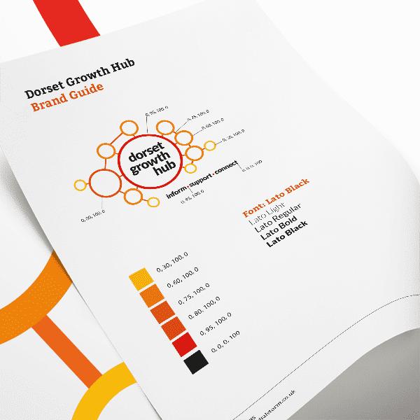 Dorset Growth Hub Branding