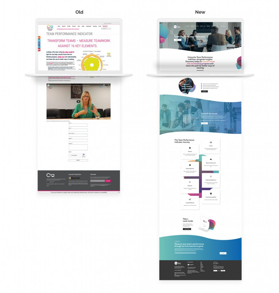 The Colour Works Website Transformation